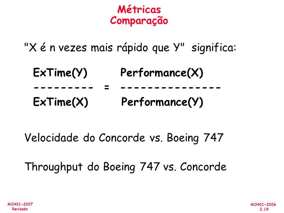 MO401-2006 2.19 MO401-2007 Revisado Métricas Comparação X é n vezes mais rápido que Y significa: ExTime(Y) Performance(X) --------- = --------------- ExTime(X) Performance(Y) Velocidade do Concorde vs.