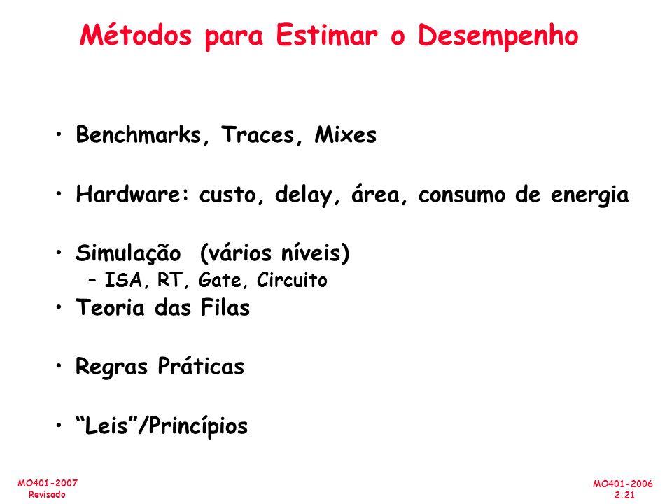 MO401-2006 2.21 MO401-2007 Revisado Métodos para Estimar o Desempenho Benchmarks, Traces, Mixes Hardware: custo, delay, área, consumo de energia Simul