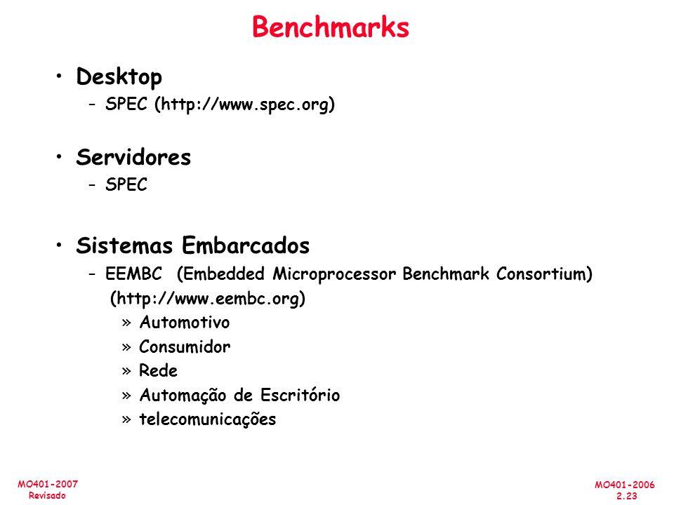 MO401-2006 2.23 MO401-2007 Revisado Benchmarks Desktop –SPEC (http://www.spec.org) Servidores –SPEC Sistemas Embarcados –EEMBC (Embedded Microprocesso