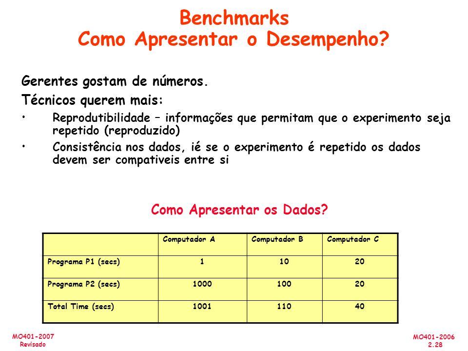 MO401-2006 2.28 MO401-2007 Revisado Benchmarks Como Apresentar o Desempenho? Gerentes gostam de números. Técnicos querem mais: Reprodutibilidade – inf