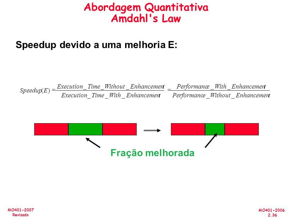 MO401-2006 2.36 MO401-2007 Revisado Speedup devido a uma melhoria E: Fração melhorada tEnhancemenWithoutePerformanc tEnhancemenWithePerformanc tEnhancemenWithTimeExecution tEnhancemenWithoutTimeExecution ESpeedup __ __ ___ ___ )( Abordagem Quantitativa Amdahl s Law