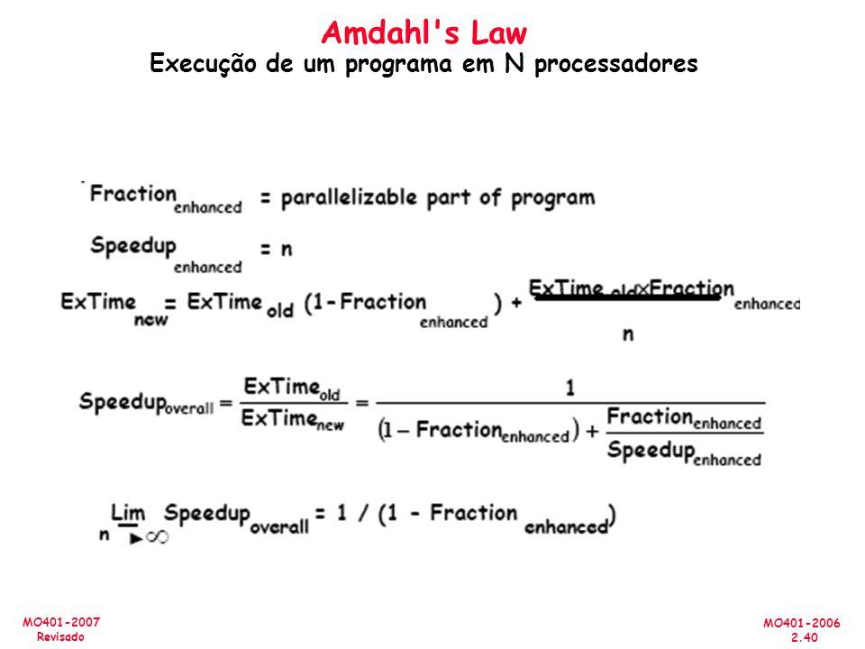 MO401-2006 2.40 MO401-2007 Revisado Amdahl s Law Execução de um programa em N processadores