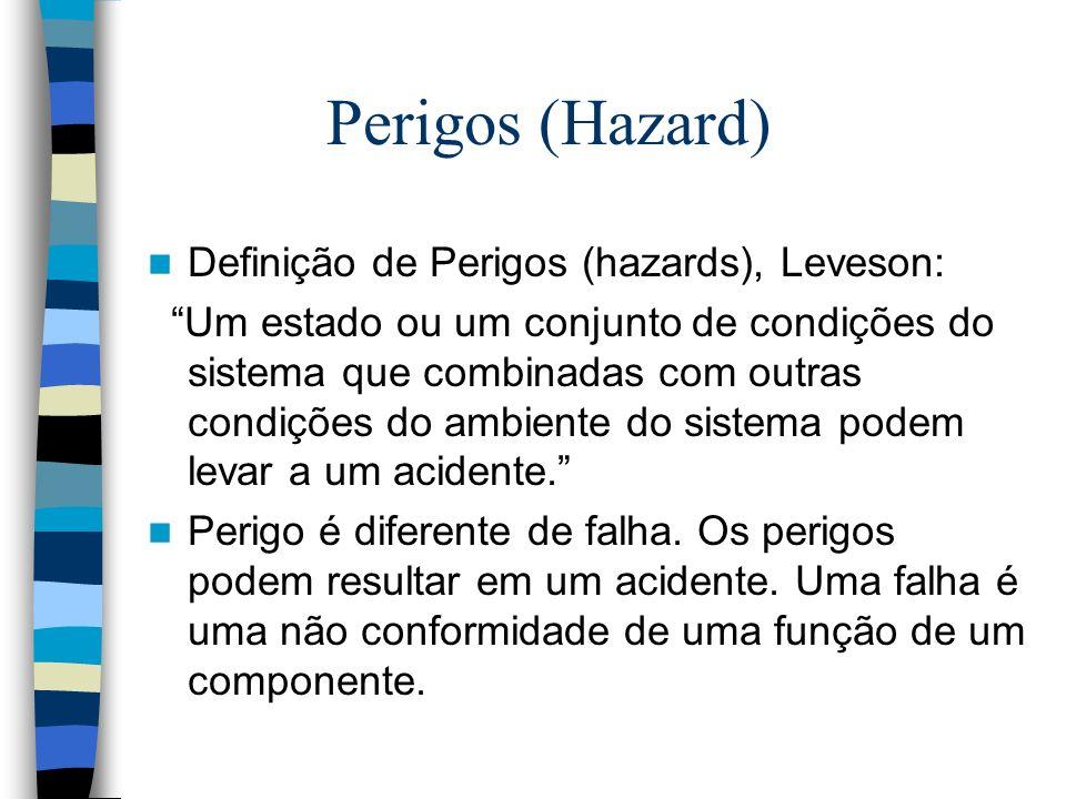 Perigos (Hazard) Definição de Perigos (hazards), Leveson: Um estado ou um conjunto de condições do sistema que combinadas com outras condições do ambi