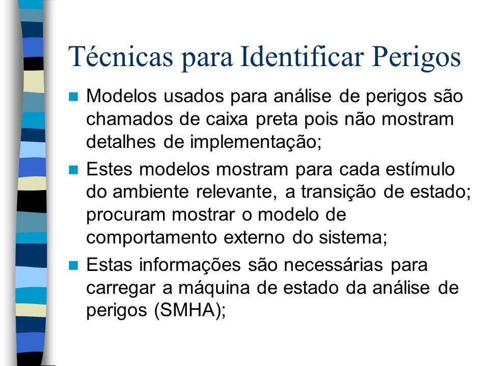 Técnicas para Identificar Perigos Modelos usados para análise de perigos são chamados de caixa preta pois não mostram detalhes de implementação; Estes