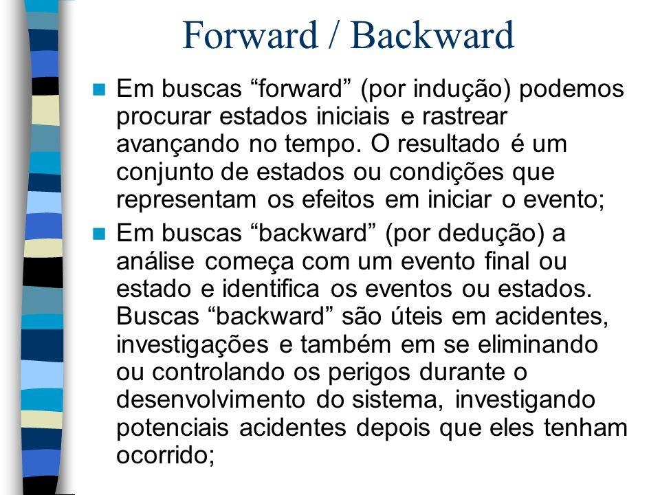 Forward / Backward Em buscas forward (por indução) podemos procurar estados iniciais e rastrear avançando no tempo. O resultado é um conjunto de estad