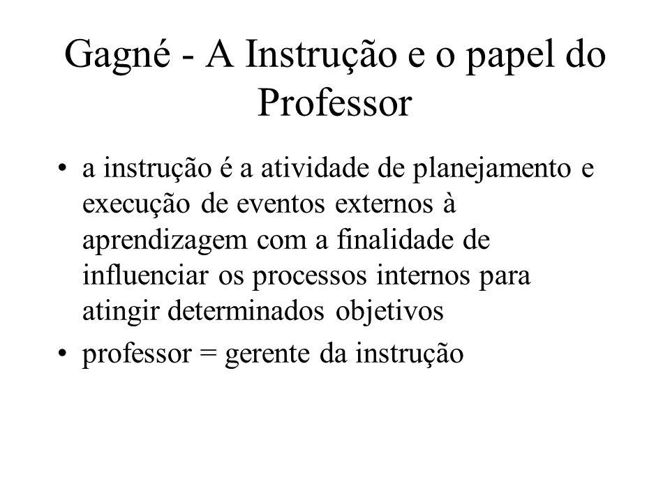 Gagné - A Instrução e o papel do Professor a instrução é a atividade de planejamento e execução de eventos externos à aprendizagem com a finalidade de