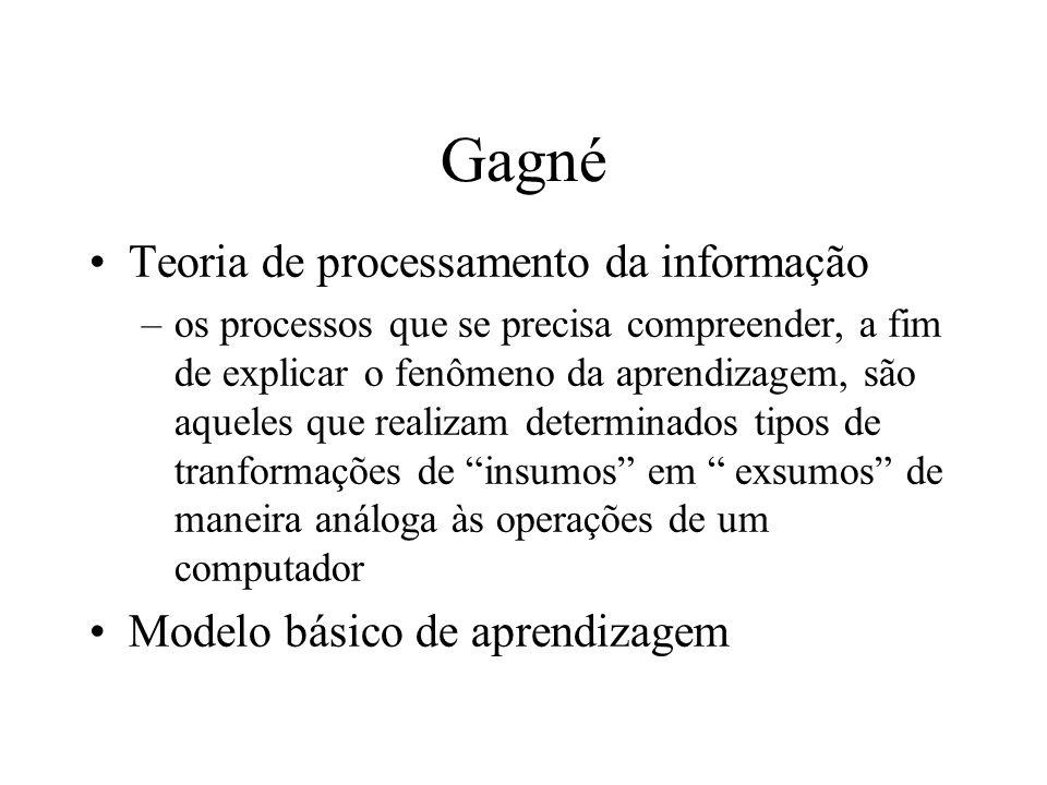 Gagné - Modelo de Aprendizagem (1) fluxo de informação -------> (2) receptores do aprendiz ---- > (3) registrador sensorial -----> (4) memória de curta duração -----> (5) memória de longa duração ---> (6) gerador de resposta ( que transforma informação em ação)