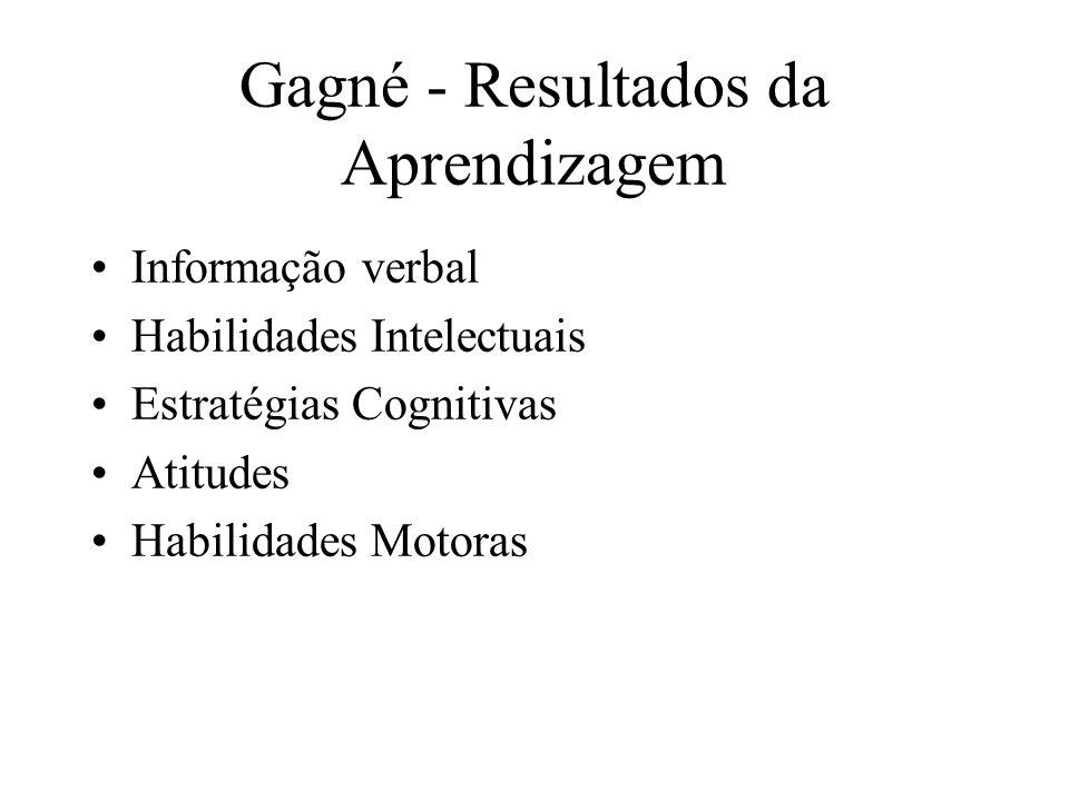 Gagné - Habilidades Intelectuais o saber como em comparação com o saber o que da informação podem ser subdivididas em muitas subcategorias que podem ser ordenadas de acordo com sua complexidade mental oito tipos –Tipo1 - Aprendizagem de Sinais –Tipo8 - Solução de Problemas