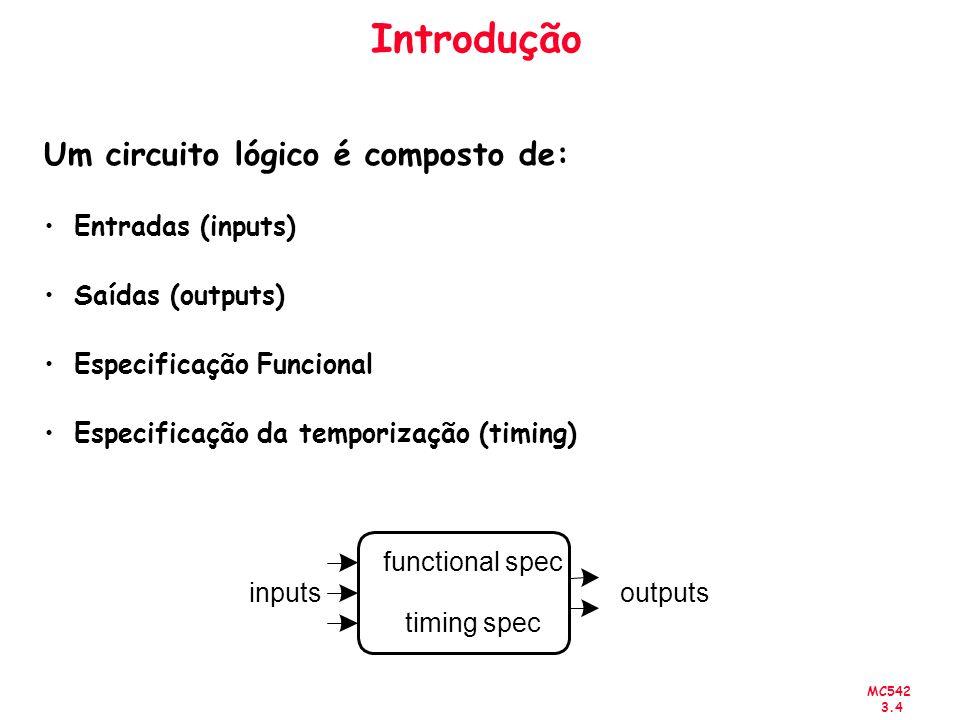 MC542 3.15 Soma-de-Produtos e Produtos-de-Soma (SoP e PoS) Mintermos e Maxtermos –Mintermo: Implementa um 1 da tabela verdade –Maxtermo: Implementa um 0 da tabela verdade Forma canônica: –de Mintermos: a expressão que representa a função possui todos os mintermos (não simplificados) –de Maxtermos: a expressão que representa a função possui todos os maxtermos (não simplificad)