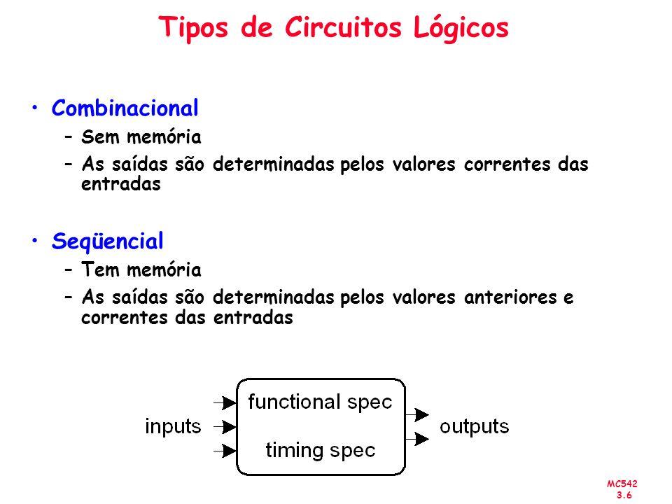 MC542 3.7 Composição de Circuitos Combinacionais Todos os elementos do circuito são combinacionais Cada node do circuito ou é uma entrada do circuito ou está conectado a uma saída de um elemento do circuito O circuito não contem ciclos: todo caminho no circuito visita cada node no máximo uma vez Exemplo: