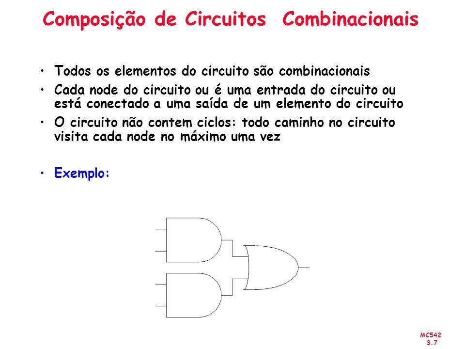 MC542 3.28 Manipulação Algébrica Y = B(AB + ABC) = B(AB(1 + C))T8 = B(AB(1))T2 = B(AB)T1 = A(BB)T7 = ABT3