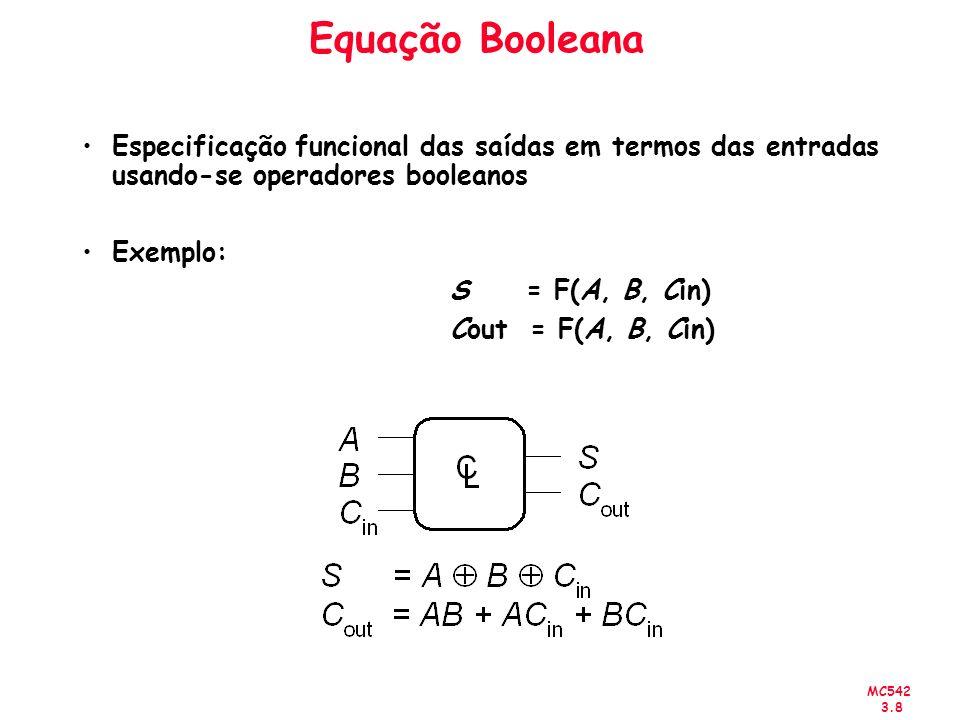 MC542 3.9 Forma Soma-de-Produtos (SOP) Tada equação booleana pode ser descrita na forma SOP Cada linha da tabela verdade é associada a um mintermo Um mintermo é um produto (AND) de literais Cada mintermo é TRUE (1) para uma dada linha (e somente para essa linha) A função é formada pelo OR dos mintermos para os quais a saída é TRUE (1) Assim, a função é a soma (OR) de produtos (termos AND) Y = F(A, B, C) = AB + AB