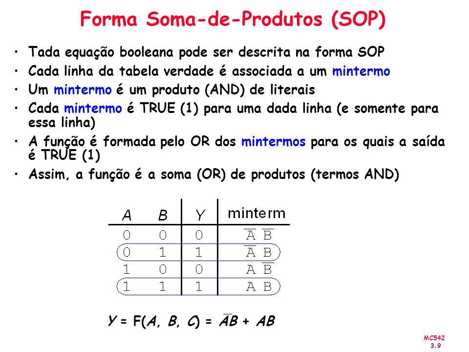 MC542 3.10 Terminologia –Literal - Uma variável complementada ou não em um termo produto (ou termo soma) –Implicante – Um termo produto que implementa um ou mais 1´s da função.