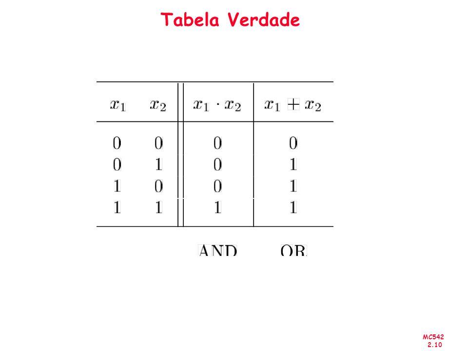 MC542 2.10 Tabela Verdade