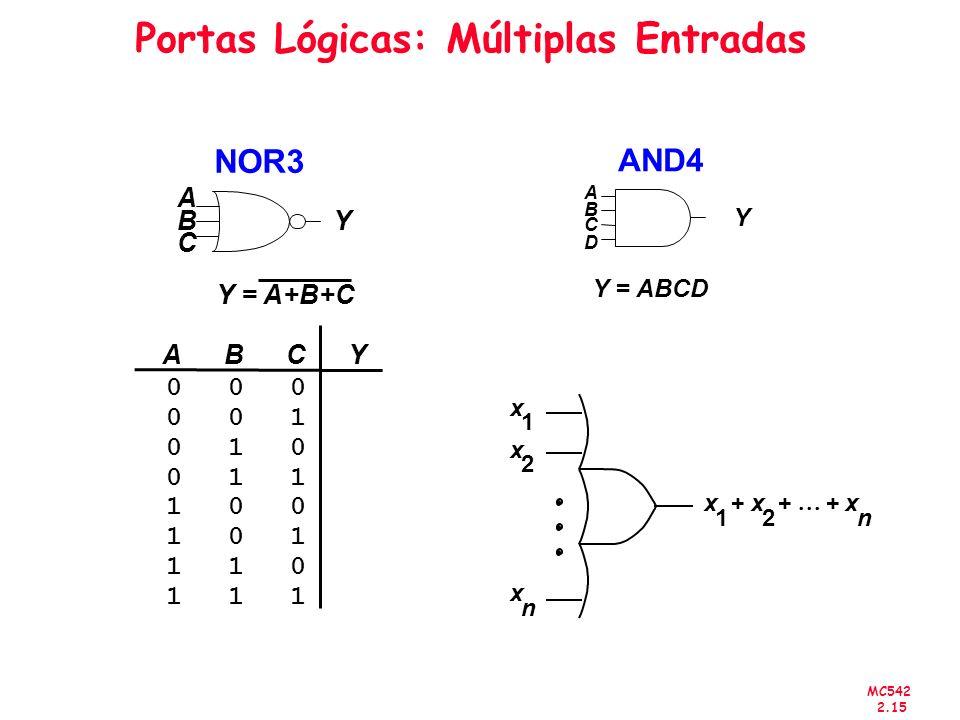 MC542 2.15 Portas Lógicas: Múltiplas Entradas x 1 x 2 x n x 1 x 2 x n +++ NOR3 Y = A+B+C BCY 00 01 10 11 A BY C A 0 0 0 0 00 01 10 11 1 1 1 1 AND4 Y =