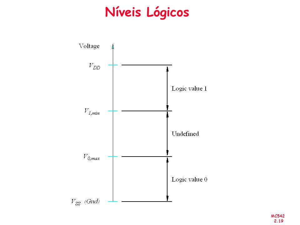 MC542 2.19 Níveis Lógicos