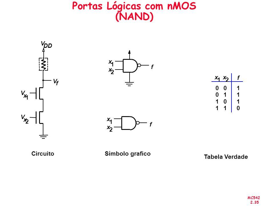MC542 2.35 Portas Lógicas com nMOS (NAND) V f V DD CircuitoSímbolo grafico Tabela Verdade f f 0 0 1 1 0 1 0 1 1 1 1 0 x 1 x 2 f V x 2 V x 1 x 1 x 2 x