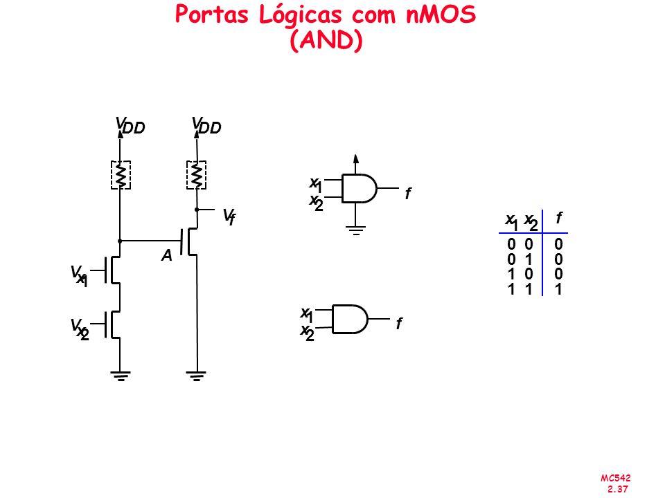MC542 2.37 Portas Lógicas com nMOS (AND) f f 0 0 1 1 0 1 0 1 0 0 0 1 x 1 x 2 f V f V DD A V x 1 V x 2 x 1 x 2 x 1 x 2 V