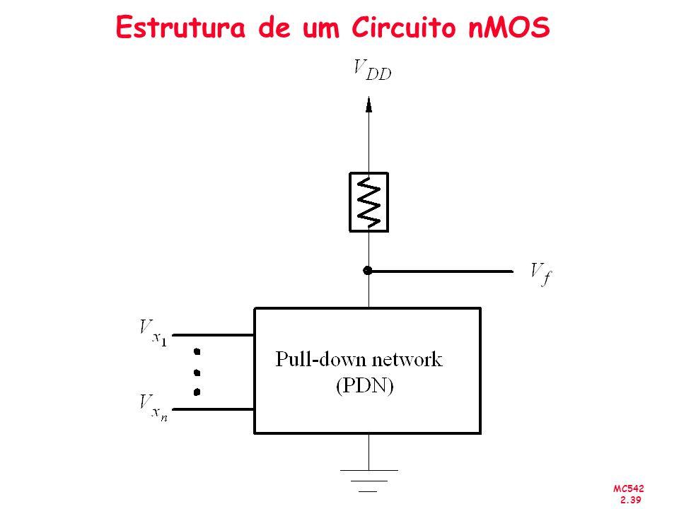 MC542 2.39 Estrutura de um Circuito nMOS