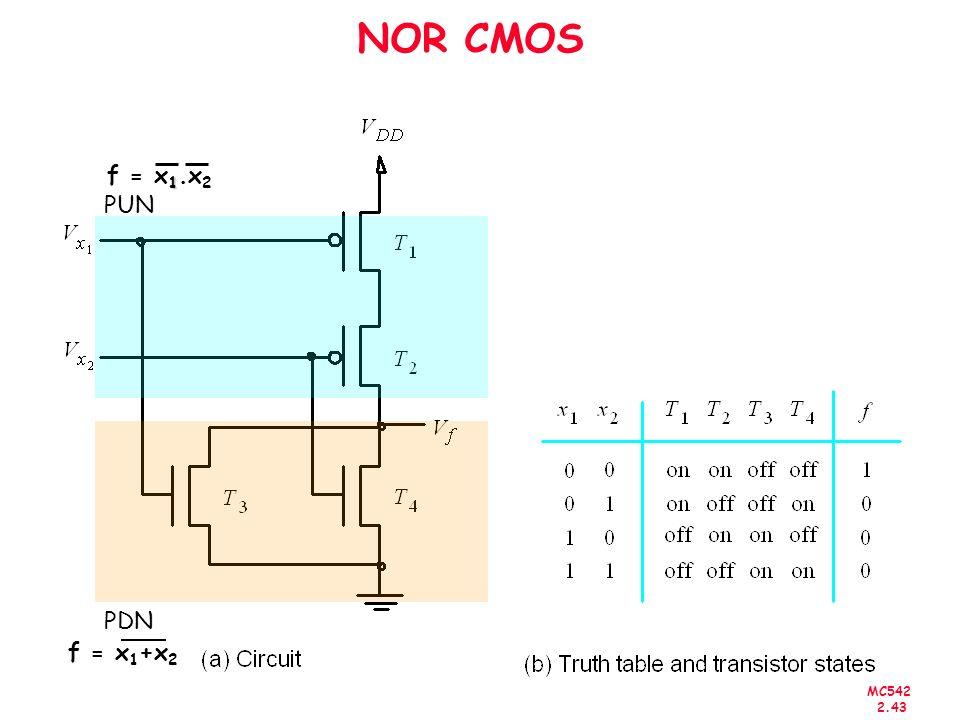 MC542 2.43 NOR CMOS PDN PUN f = x 1 +x 2 1 f = x 1.x 2