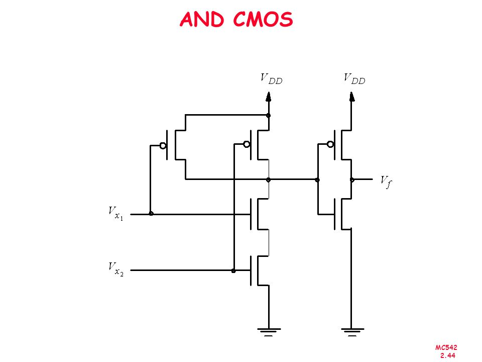 MC542 2.44 AND CMOS