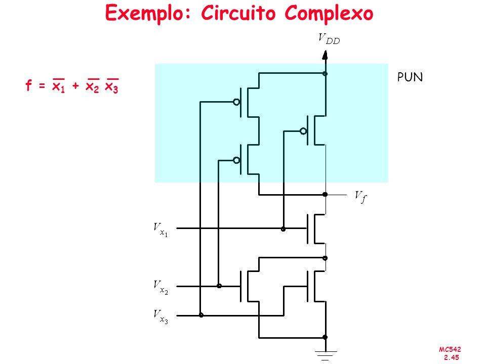 MC542 2.45 Exemplo: Circuito Complexo f = x 1 + x 2 x 3 PUN