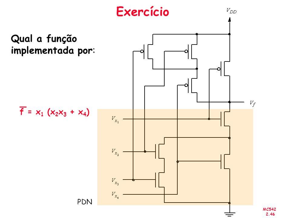 MC542 2.46 Exercício Qual a função implementada por: f = x 1 (x 2 x 3 + x 4 ) PDN