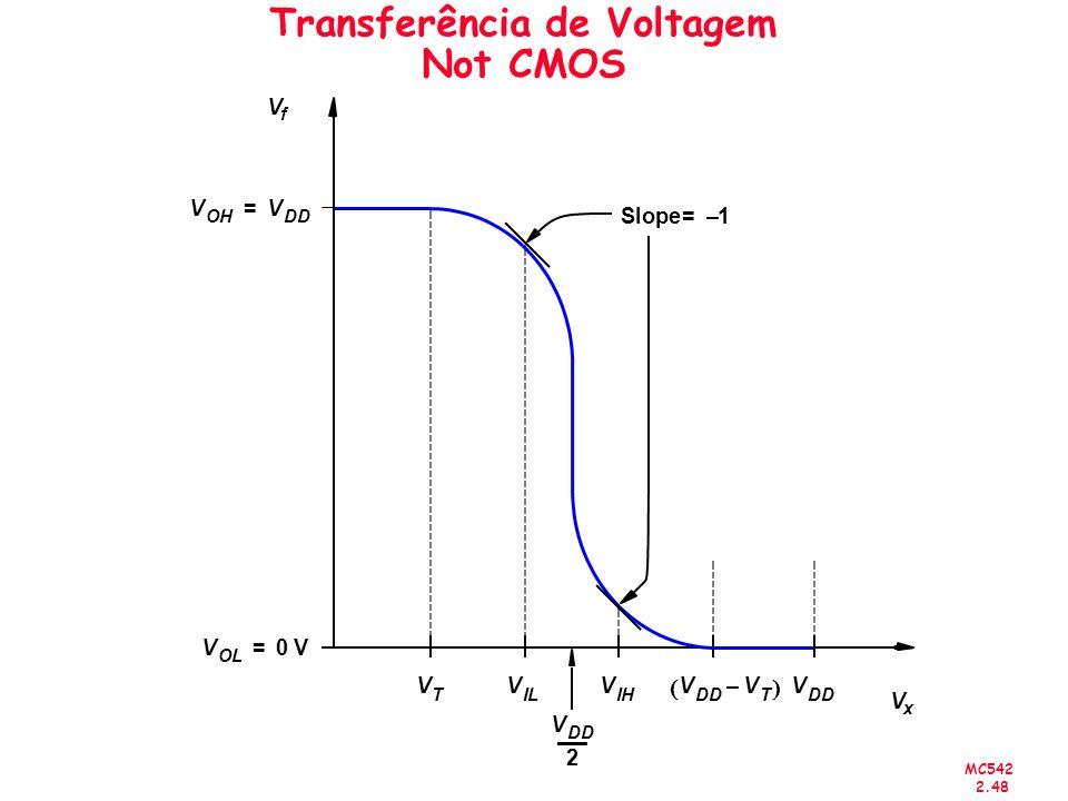 MC542 2.48 Transferência de Voltagem Not CMOS V f V x V OL 0V= V OH V DD = V T V IL V IH V DD V T – V DD V 2 Slope1–=