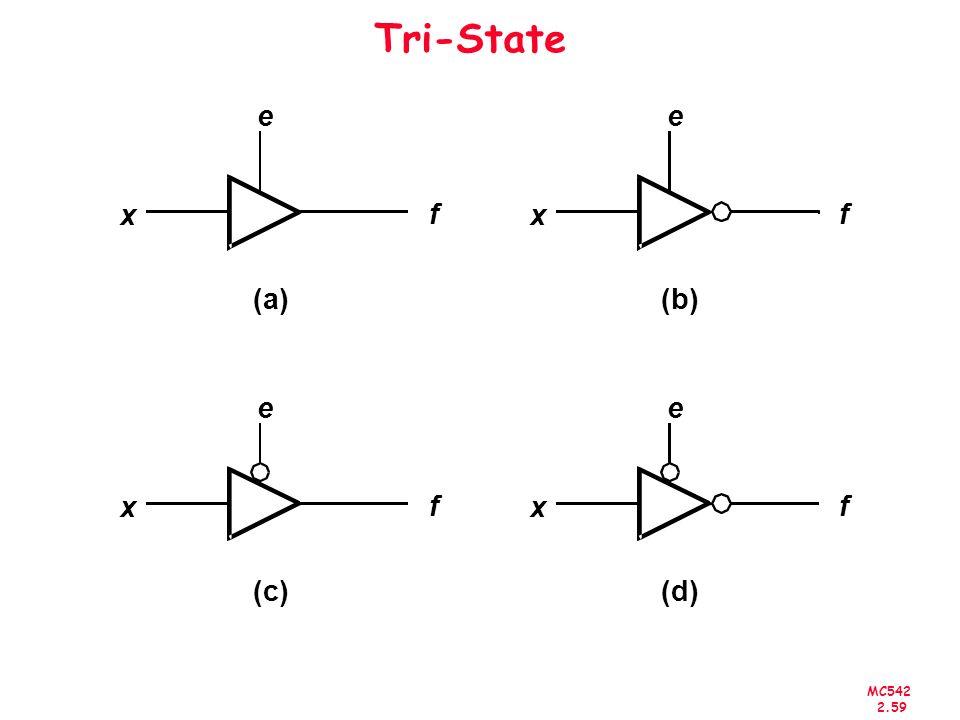 MC542 2.59 Tri-State x f e (b) x f e (a) x f e (c) x f e (d)