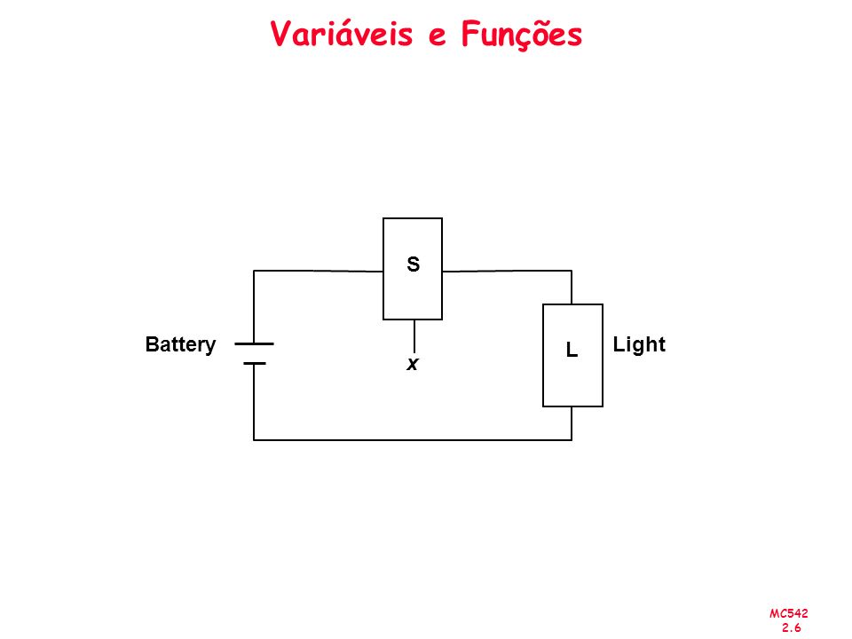 MC542 2.6 S x L BatteryLight Variáveis e Funções