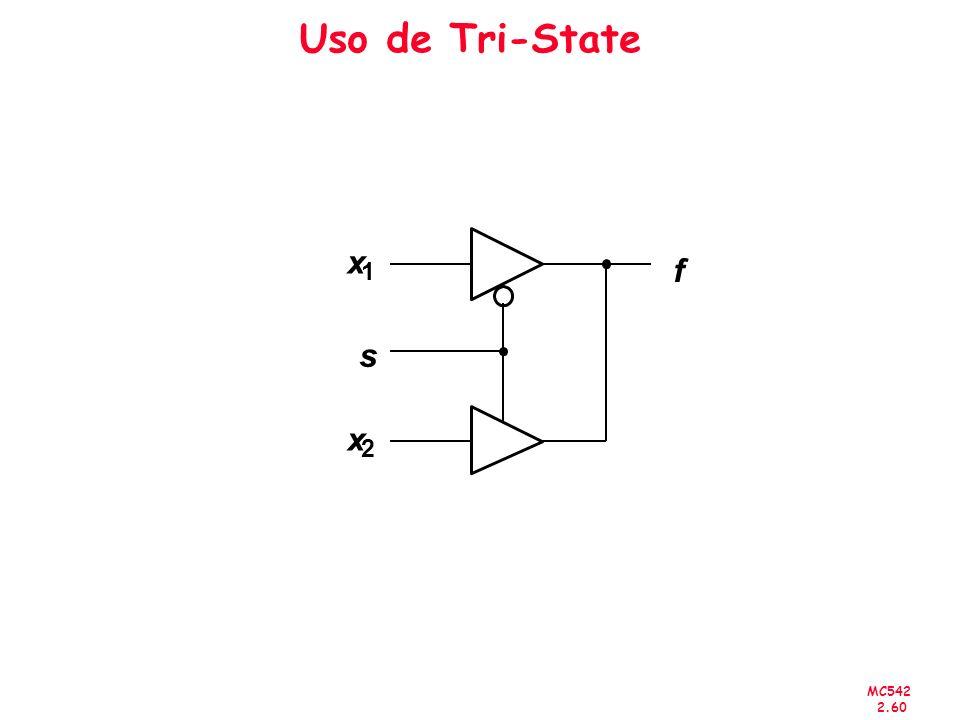 MC542 2.60 Uso de Tri-State f x 1 x 2 s