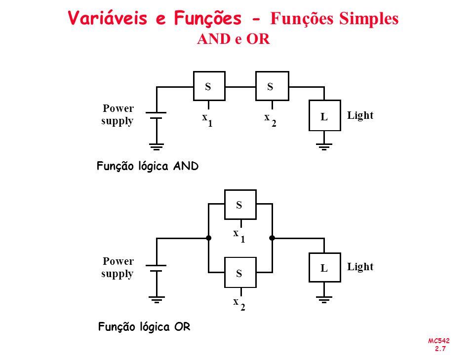 MC542 2.7 Variáveis e Funções - Funções Simples AND e OR