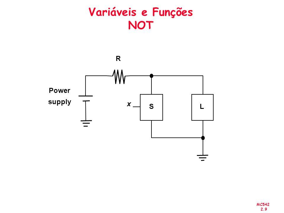 MC542 2.9 S x L Power supply R Variáveis e Funções NOT