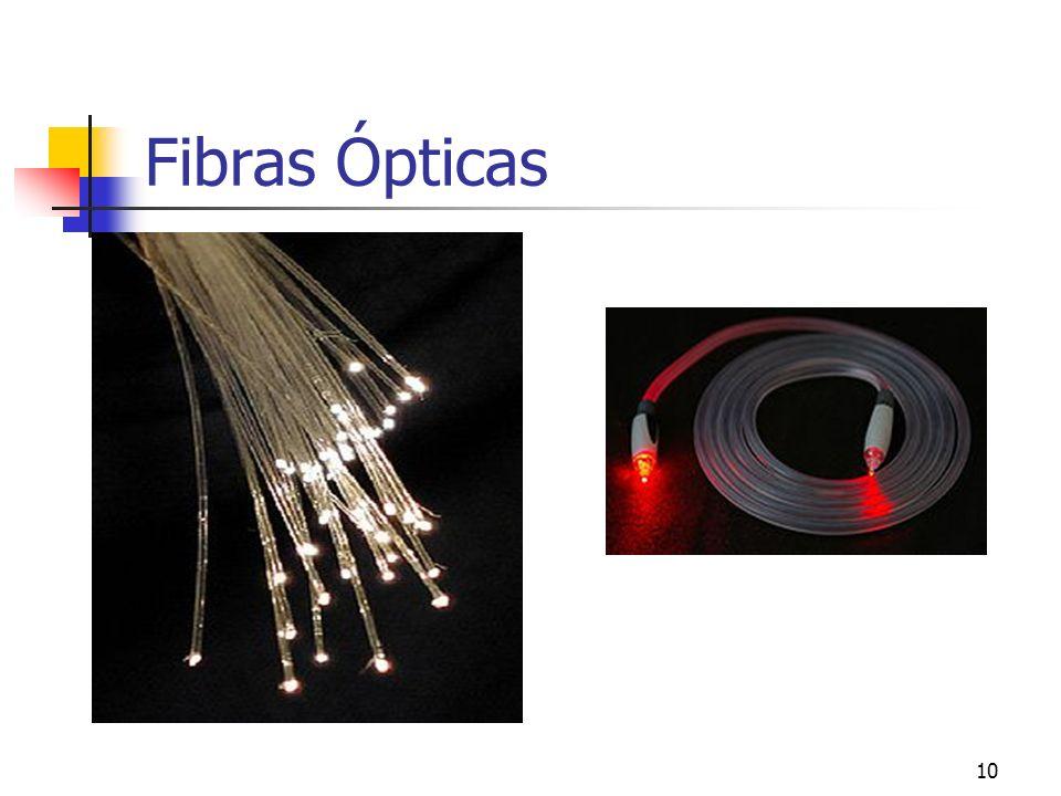 Fibras Ópticas 10
