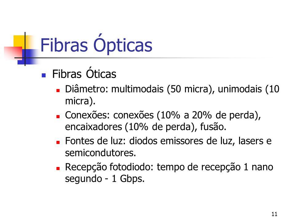 11 Fibras Ópticas Fibras Óticas Diâmetro: multimodais (50 micra), unimodais (10 micra).