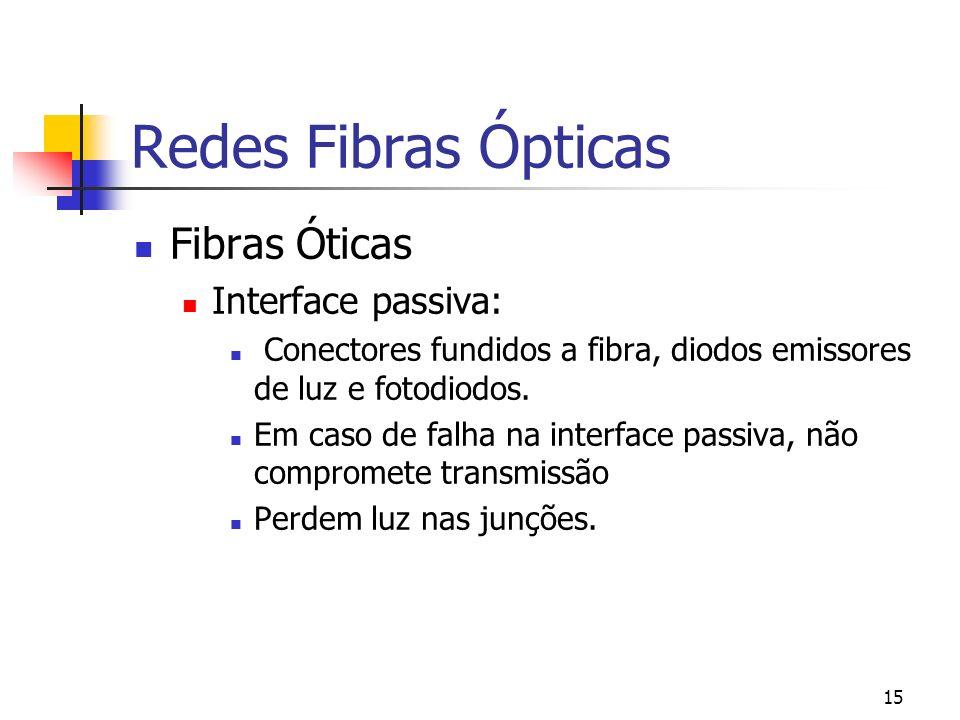 15 Redes Fibras Ópticas Fibras Óticas Interface passiva: Conectores fundidos a fibra, diodos emissores de luz e fotodiodos.