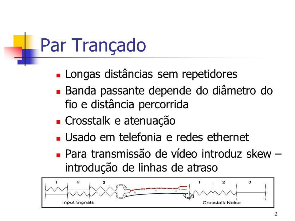 2 Par Trançado Longas distâncias sem repetidores Banda passante depende do diâmetro do fio e distância percorrida Crosstalk e atenuação Usado em telefonia e redes ethernet Para transmissão de vídeo introduz skew – introdução de linhas de atraso