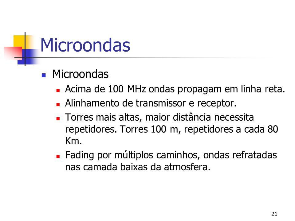21 Microondas Acima de 100 MHz ondas propagam em linha reta.
