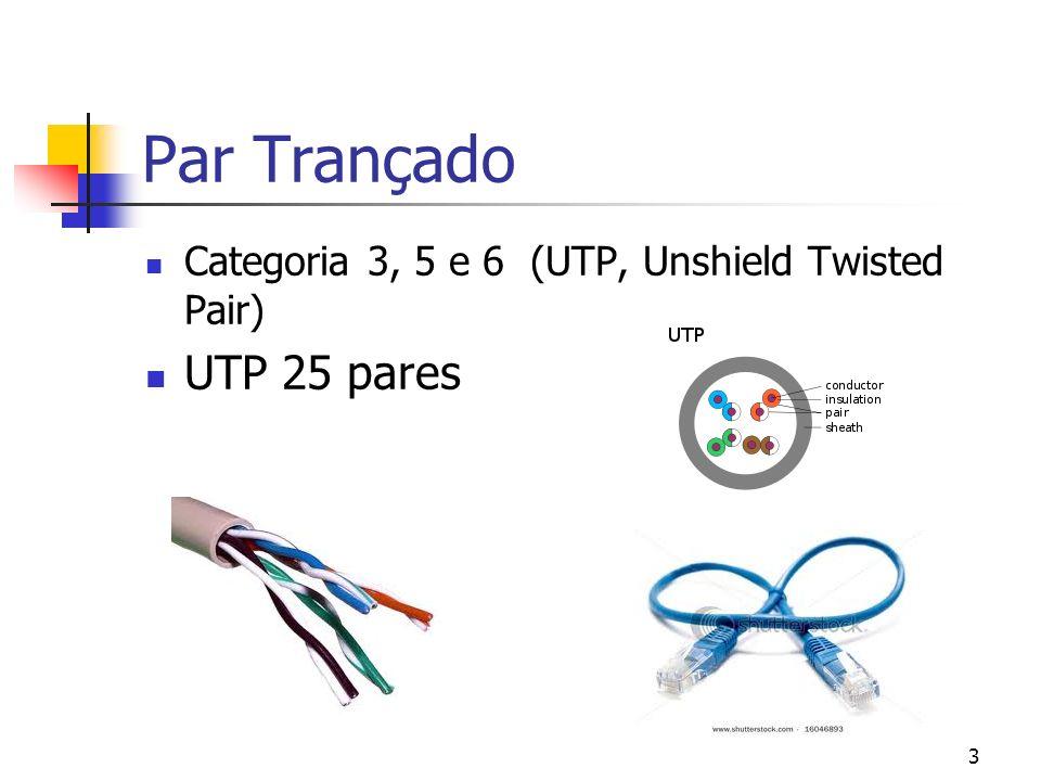 Par Trançado Categoria 3, 5 e 6 (UTP, Unshield Twisted Pair) UTP 25 pares 3
