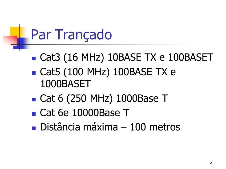 Par Trançado Cat3 (16 MHz) 10BASE TX e 100BASET Cat5 (100 MHz) 100BASE TX e 1000BASET Cat 6 (250 MHz) 1000Base T Cat 6e 10000Base T Distância máxima – 100 metros 4