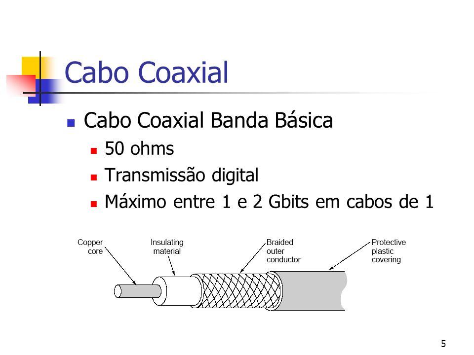 5 Cabo Coaxial Cabo Coaxial Banda Básica 50 ohms Transmissão digital Máximo entre 1 e 2 Gbits em cabos de 1 km
