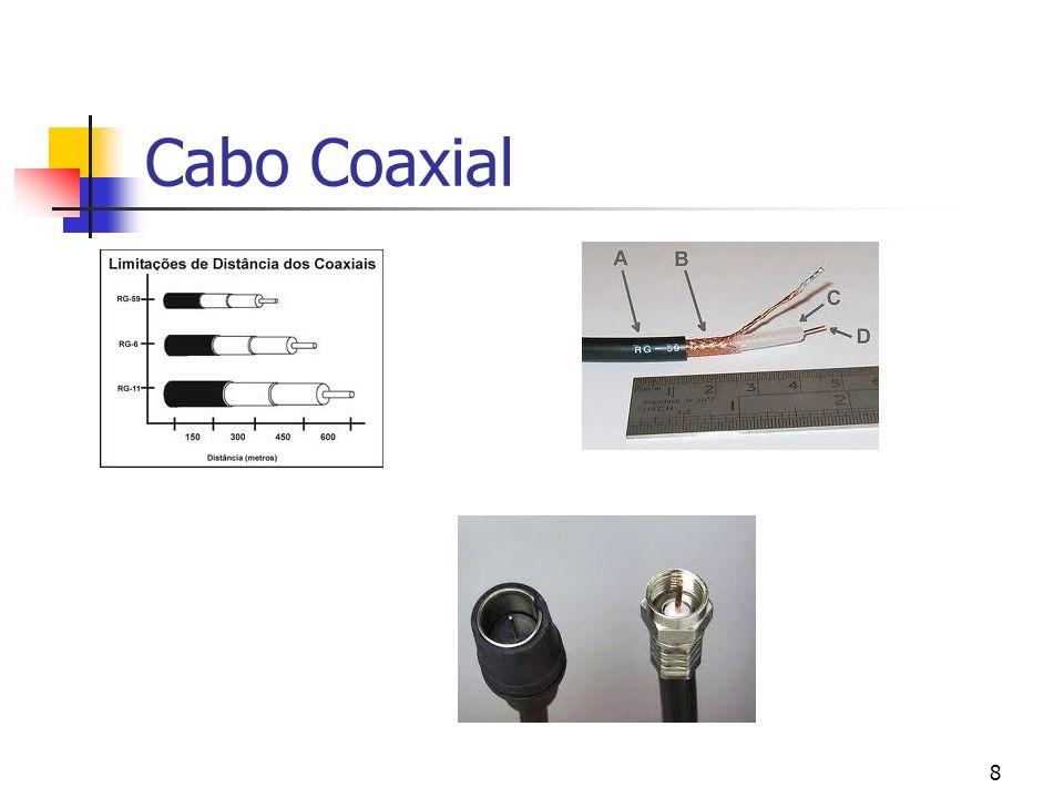 Cabo Coaxial 8