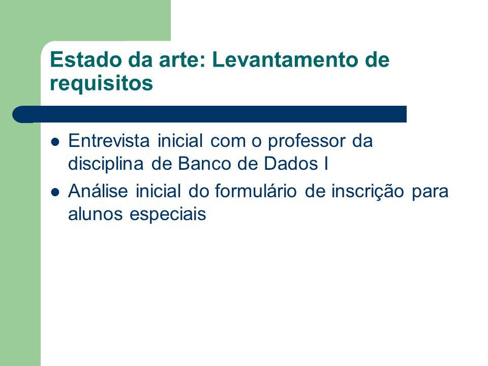Estado da arte: Levantamento de requisitos Entrevista inicial com o professor da disciplina de Banco de Dados I Análise inicial do formulário de inscr