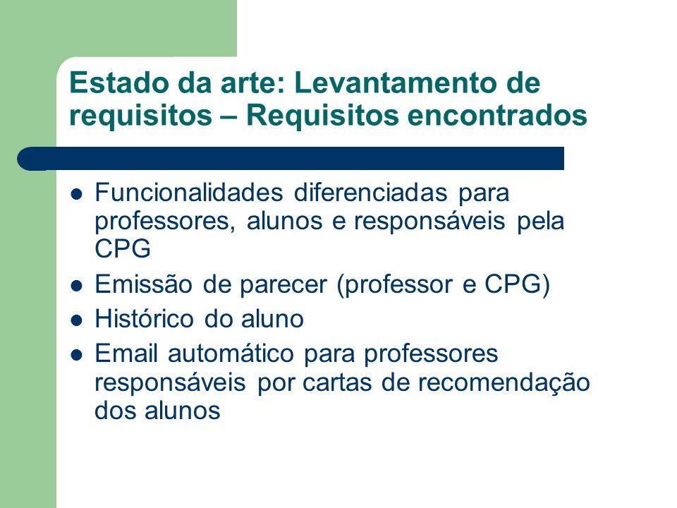 Estado da arte: Levantamento de requisitos – Requisitos encontrados Funcionalidades diferenciadas para professores, alunos e responsáveis pela CPG Emi