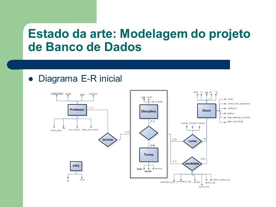 Estado da arte: Modelagem do projeto de Banco de Dados Diagrama E-R inicial