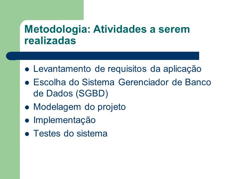 Metodologia: Atividades a serem realizadas Levantamento de requisitos da aplicação Escolha do Sistema Gerenciador de Banco de Dados (SGBD) Modelagem d