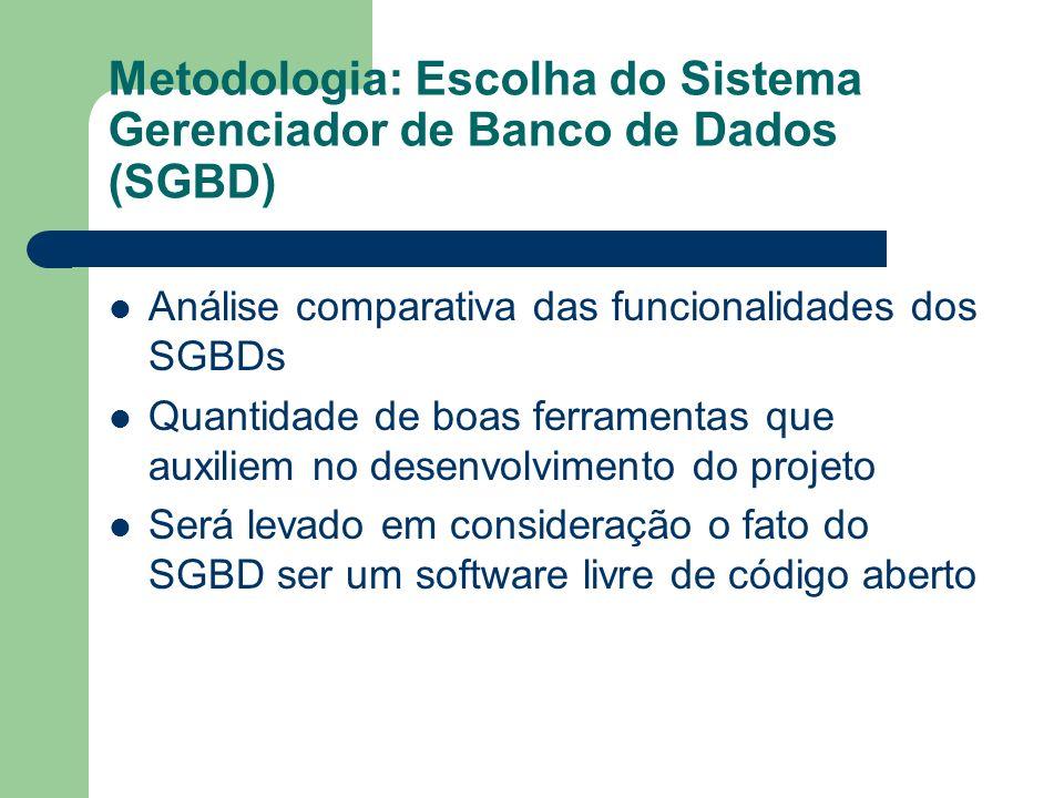 Metodologia: Escolha do Sistema Gerenciador de Banco de Dados (SGBD) Análise comparativa das funcionalidades dos SGBDs Quantidade de boas ferramentas