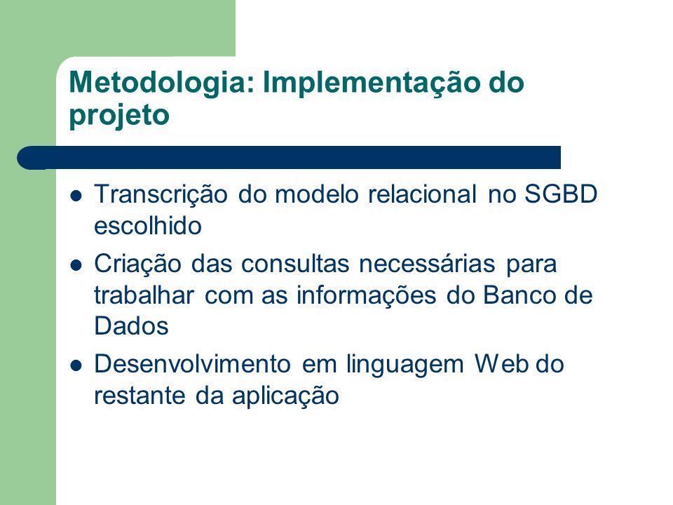 Metodologia: Implementação do projeto Transcrição do modelo relacional no SGBD escolhido Criação das consultas necessárias para trabalhar com as infor
