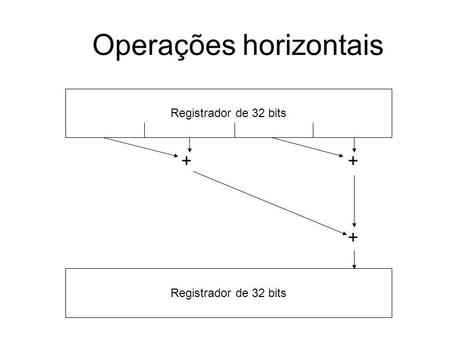 Operações horizontais Registrador de 32 bits ++ +