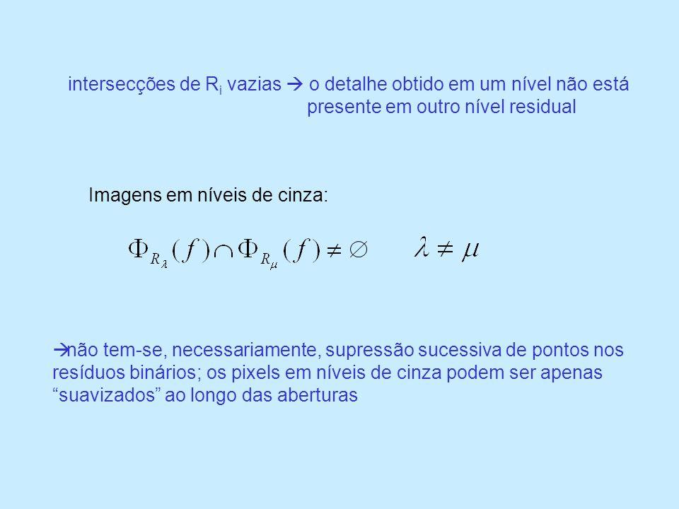 Imagens em níveis de cinza: intersecções de R i vazias o detalhe obtido em um nível não está presente em outro nível residual não tem-se, necessariame